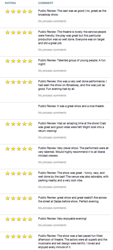Gold Star Comments copy